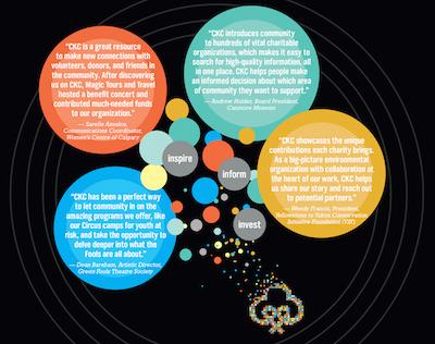CKC graphic