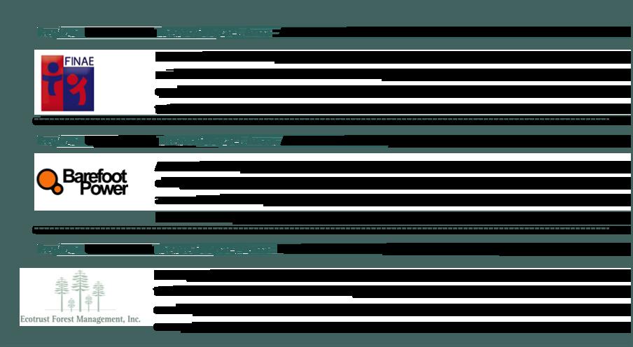 Figure 1 - Examples
